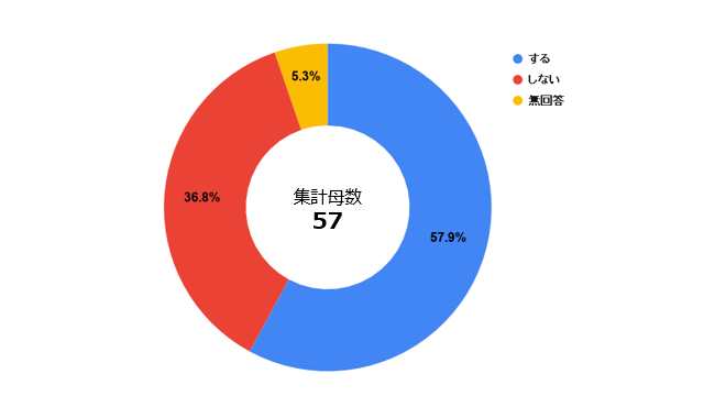 通勤交通費_アンケート6.PNG