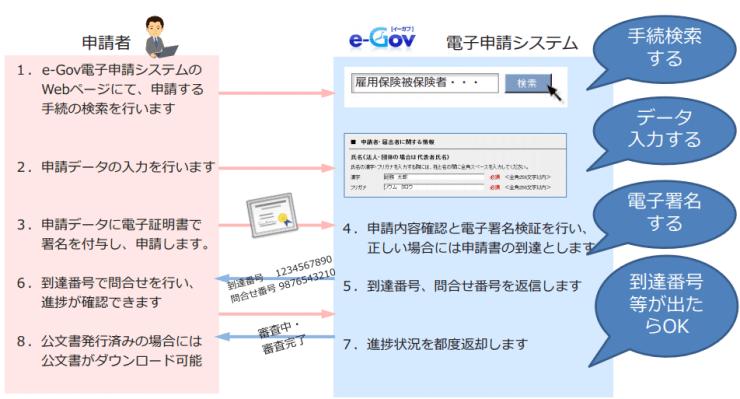 www.e-gov.go.jp.png