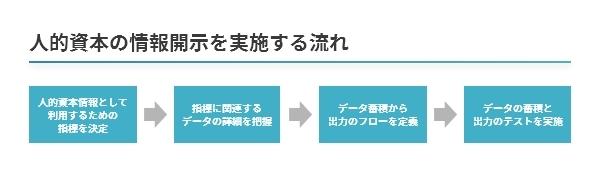 人的資本_フロー.jpg