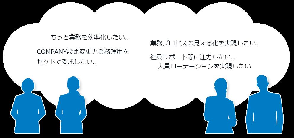 wbs_more_info