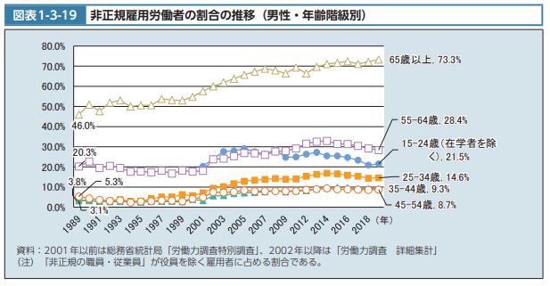高年齢雇用6.png